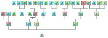 Diep Io Updated Class Tree