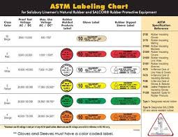 Astm Color Chart Astm Labeling Chart Hd Chasen Hd Chasen Co