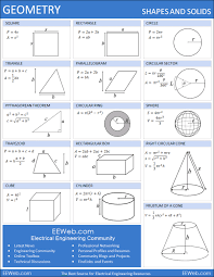 electrical engineering community s tools geometry reference  electrical engineering community s tools geometry reference sheet many more on this site