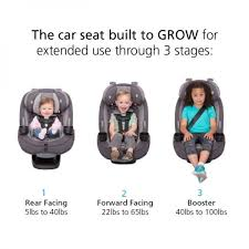 convertible car seat safety 1st