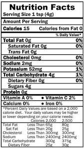 Coconut Sugar Nutrition Facts Sugar Nutrition What Is
