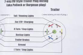 5 pin trailer plug wiring diagram in 7 way rv blade at webtor me 5-7 pin trailer plug wiring diagram 5 pin trailer plug wiring diagram in 7 way rv blade at