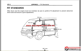 auto repair manual diagrams wire data schema \u2022 Nordyne Thermostat Wiring Diagram at Nordyne Motors Wiring Diagram Manuel Pdf