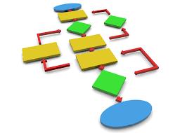 Managing Business Process Reengineering