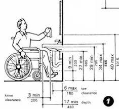 ada bathroom sink height. Handicap Toilet Height Ada Pictures Sink With Additional Purple Tips Bathroom