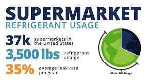 Refrigeration Design Technologies Inc