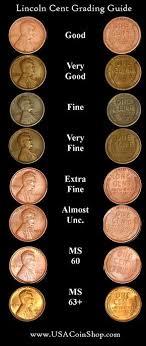 A Handy Coin Grading Chart Penny Grade Coin Grading
