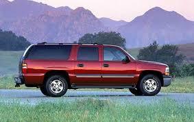 2006 Chevrolet Suburban - Information and photos - ZombieDrive