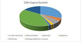 14th Cyprus Summit The Economist Events