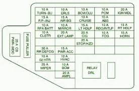wiring diagram 2000 chevy cavalier images wiring diagram besides 2000 chevy cavalier fuse diagram circuit wiring diagram