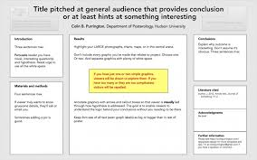023 Research Poster Presentation Format Hci Apha Final