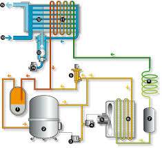 atlas copco compressor air dryer atlas copco refrigerant air atlas copco compressor air dryer atlas copco refrigerant air dryers fx1 fx2 fx3 fx4 fx5 fx6