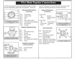 pinout kenwood most popular connectors