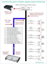 2005 jeep grand cherokee radio wiring diagram jeep grand upgrading the factory sound system electrical wiring 2005 jeep grand cherokee radio wiring