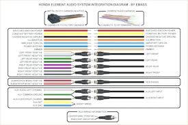 car deck wiring diagram wiring diagram and schematics car stereo wiring diagram car radio wiring pioneer stereo wiring diagram cars trucks pioneer mixtrax car