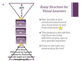essay structures explain the role of symbolism in robert louis essay structure for visual learners