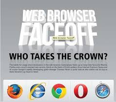 Chart Browser Web Browser Comparison Charts Web Browser Comparison