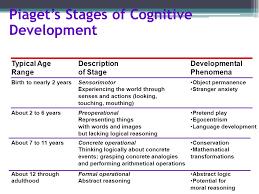 Cognitive Development Pages Jean Piaget And Cognitive