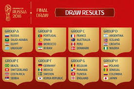 Trip Planner Gas Cost Going To Fifa World Cup 2018 In Russia Costs And Trip Planner