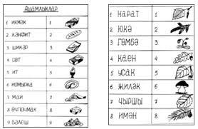 Использование дидактических материалов на уроках татарского языка  Еще В А Сухомлинский ратовал на то чтобы чудесный мир природы игры музыки сказки который окружал ребенка до школы не закрыли перед ним дверью класса