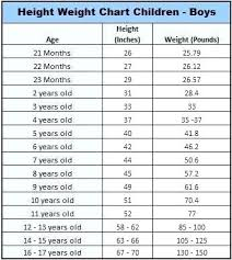 11 Year Old Girl Weight Chart 24 Judicious Girls Height And Weight Chart For Children