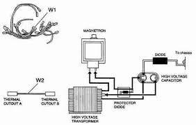 monitoring1 inikup com wiring diagram for dacor oven oven wiring diagram nz dacor oven wiring diagram auto electrical wiring diagram dacor oven wiring diagram double oven wiring diagrams simple wiring diagram detailed ge profile