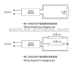 similiar t8 ballast wiring diagram keywords t8 ballast wiring diagram