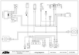 ktm 525 wiring diagram ktm wiring diagram instructions 1994 ktm 300 exc manual at Ktm 300 Exc Wiring Diagram