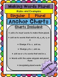Anchor Charts Rules For Making Words Plural