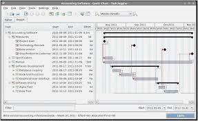 Visio Gantt Chart Template Download Visio Gantt Chart Template Best Picture Of Chart Anyimage Org