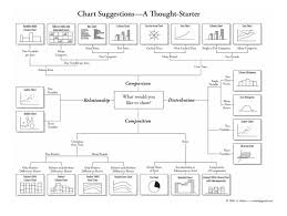 Visualizing Data A Guide To Chart Types Uc Berkeley