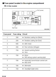 subaru legacy outback exhaust diagram subaru outback fuse box 2000 Subaru Forester Engine Diagram 49 recent 2005 subaru forester fuse box diagram createinteractions rh createinteractions com