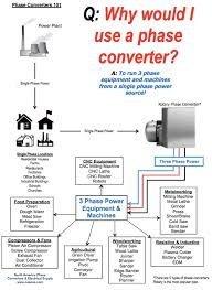 conveyor dryer wiring diagram conveyor image roto phase wiring diagram wirdig on conveyor dryer wiring diagram