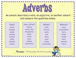 Adverb Anchor Chart 2nd Grade Adverbs Lessons Tes Teach
