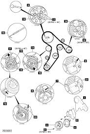 How to replace timing belt on vw jetta 1 6 tdi 2010 diagram of vw