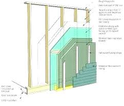 Best Wall Insulation Wall Insulation Price Per Sf Wall