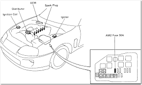 wiring diagram for 93 supra 2jz gte graphic