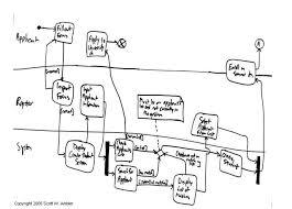 process flow diagram swimlanes auto electrical wiring diagram related process flow diagram swimlanes