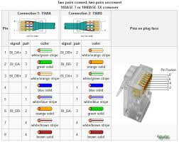 wiring diagram rj45 to rj11 on wiring images wiring diagram Telephone Wiring Diagram Rj11 rj11 to rj45 cable wiring diagram wiring diagram rj11 jack wiring diagram rj11 connector wiring telephone wiring diagram rj11