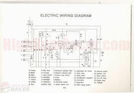 hensim atv wiring diagram 150cc gy6 engine hensim gy6 50cc wiring diagram wiring diagram on hensim atv wiring diagram 150cc gy6 engine