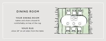 a graphic demonstrating the right size rug for a dining room area with a large dining