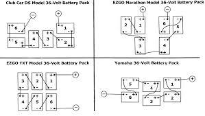 hyundai golf cart wiring diagram golf cart electrical diagram wiring Golf Cart Battery Wiring Diagram hyundai golf cart wiring diagram club car electric