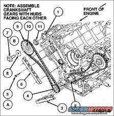 1994 ford crown victoria diagrams pictures, videos, and sounds 94 Windstar Fuse Box 94 Windstar Fuse Box #78 1994 ford windstar fuse box diagram