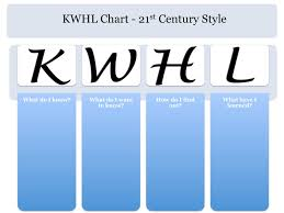 unit organizer routine template kwhl chart ohye mcpgroup co