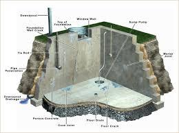 basement waterproofing leak repair in