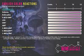 Ehrlich Test Kit Chart Ehrlich Reagent Wim Scientific Laboratories