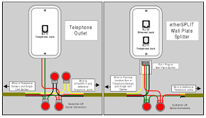 telephone jack wiring diagram telephone wiring color code \u2022 free telephone cable color code at Telephone Wiring Diagram