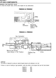 Dometic Rm2652 Check Light Service Tips Dometic Refrigerators Models Os1927 4 96