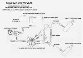 john deere wiring diagram download john deere automotive wiring John Deere 2040 Wiring Diagram pto wiring diagram facbooik com john deere wiring diagram download at e john deere 2010 wiring diagram