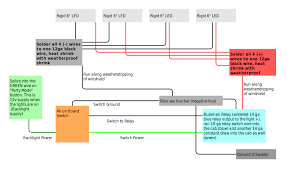 smittybilt winch wiring diagram images tracker camber rigid lights one switch shrockworks relay distribution install